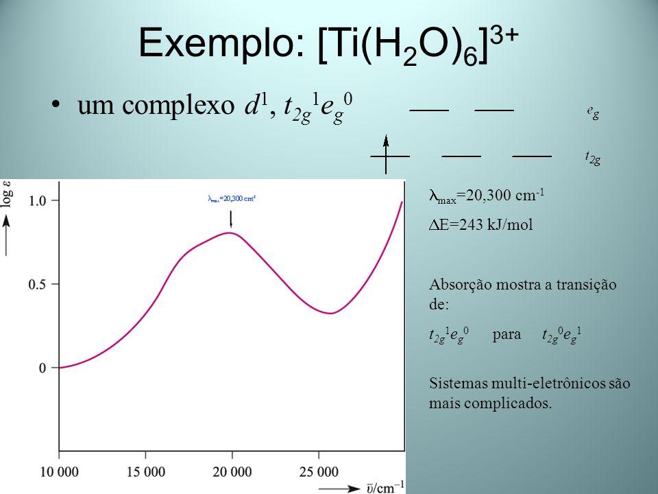 Exemplo: [Ti(H2O)6]3+ um complexo d1, t2g1eg0 max=20,300 cm-1
